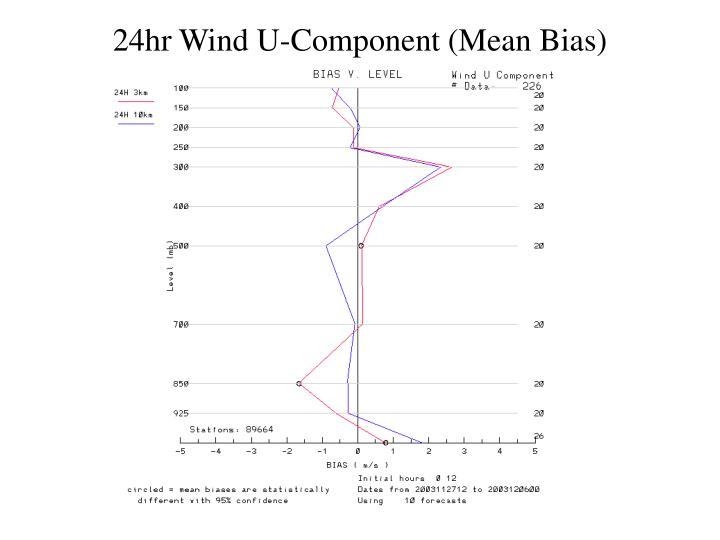 24hr Wind U-Component (Mean Bias)