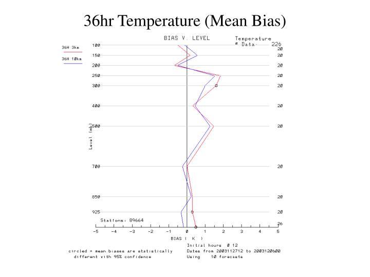 36hr Temperature (Mean Bias)
