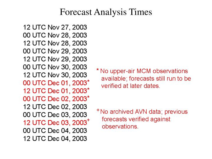 Forecast Analysis Times
