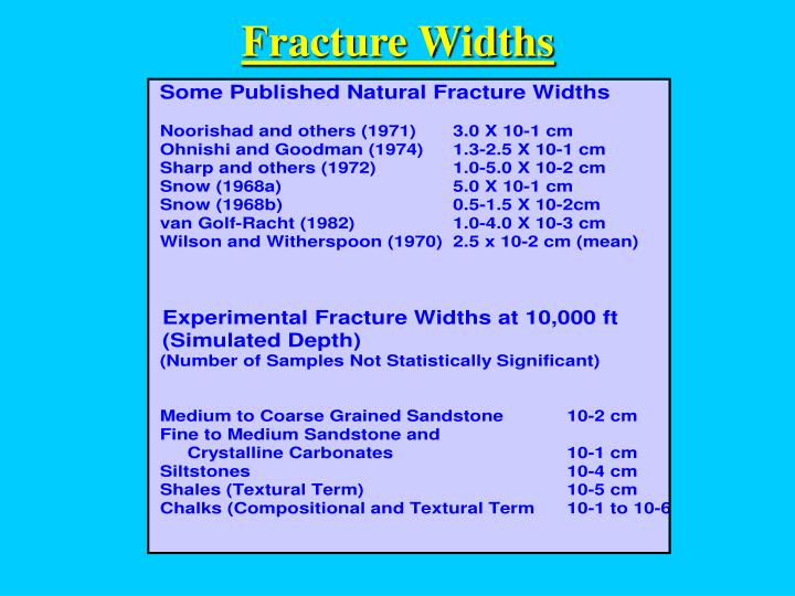 Fracture Widths