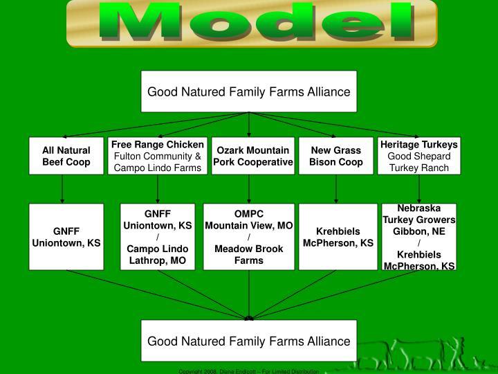 Good Natured Family Farms Alliance