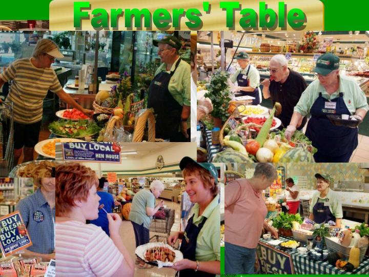 Farmers' Table