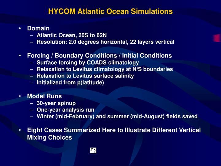 Hycom atlantic ocean simulations