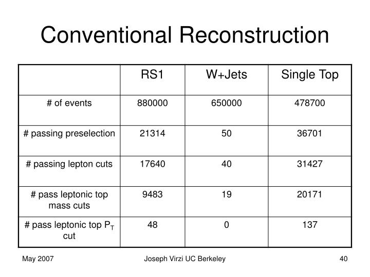 Conventional Reconstruction