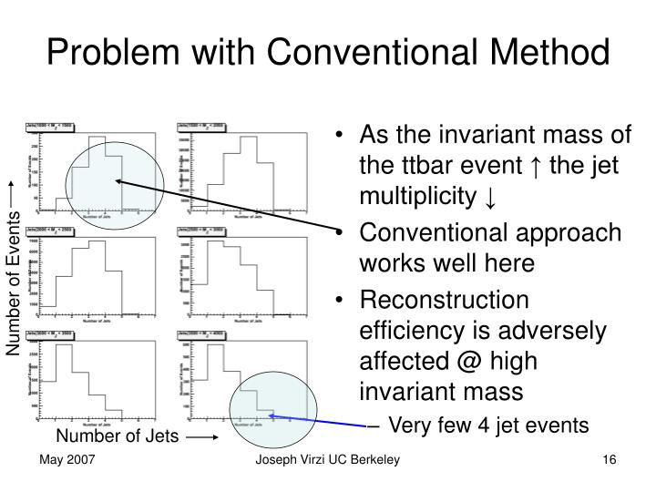 Problem with Conventional Method