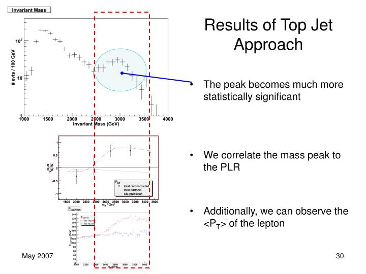 Results of Top Jet Approach