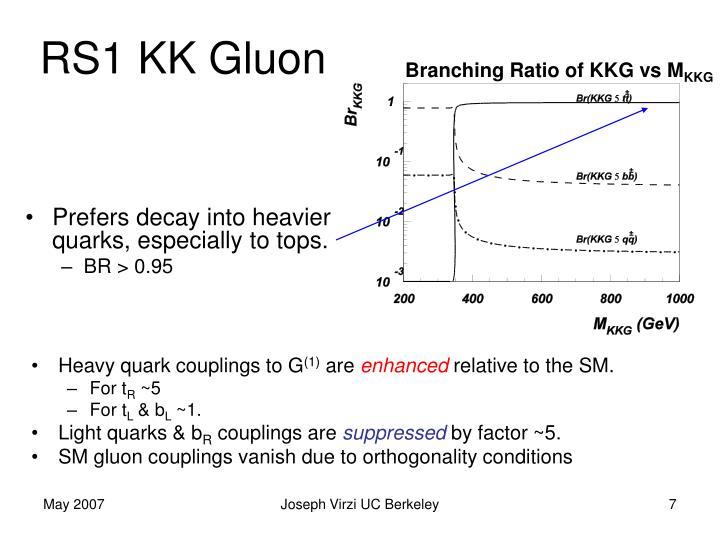 RS1 KK Gluon