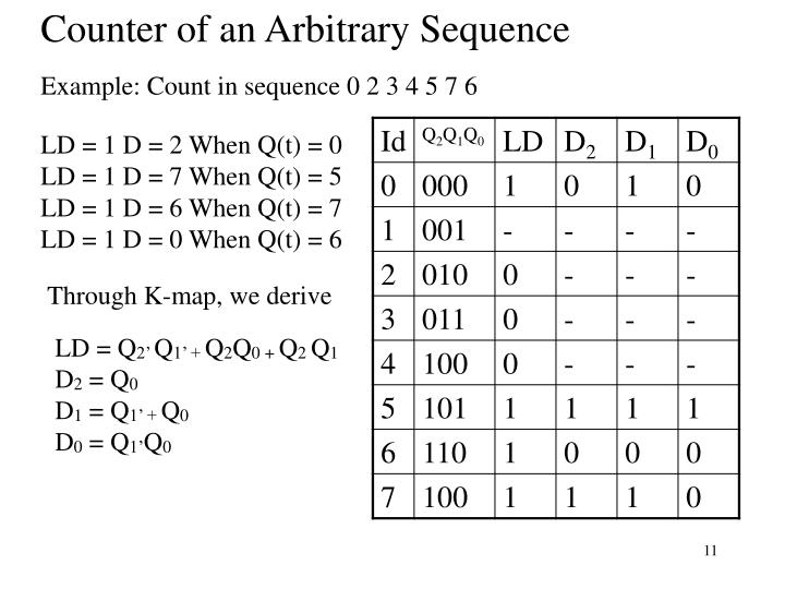 Counter of an Arbitrary Sequence