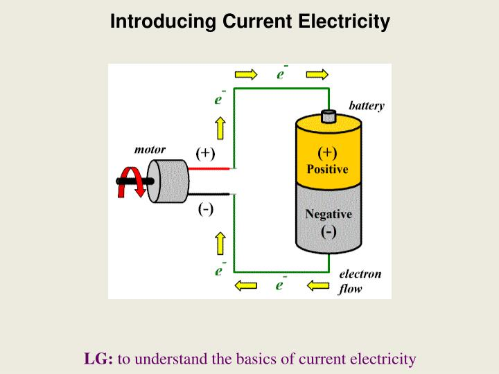 PPT Introducing Current Electricity LG To Understand The