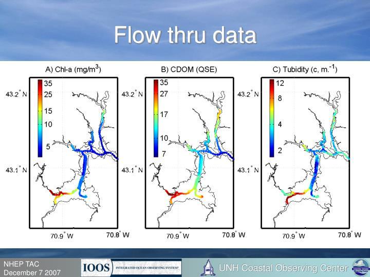 Flow thru data
