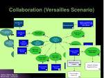 collaboration versailles scenario