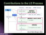 contributions to the ld process