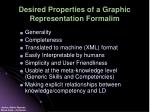 desired properties of a graphic representation formalim