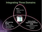 integrating three domains