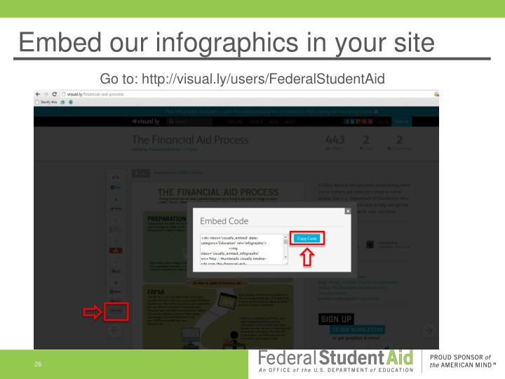 Embed our infographics