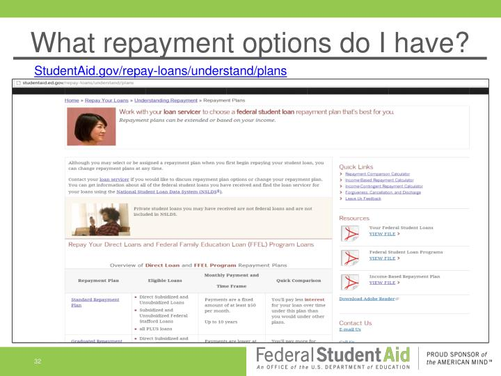 What repayment