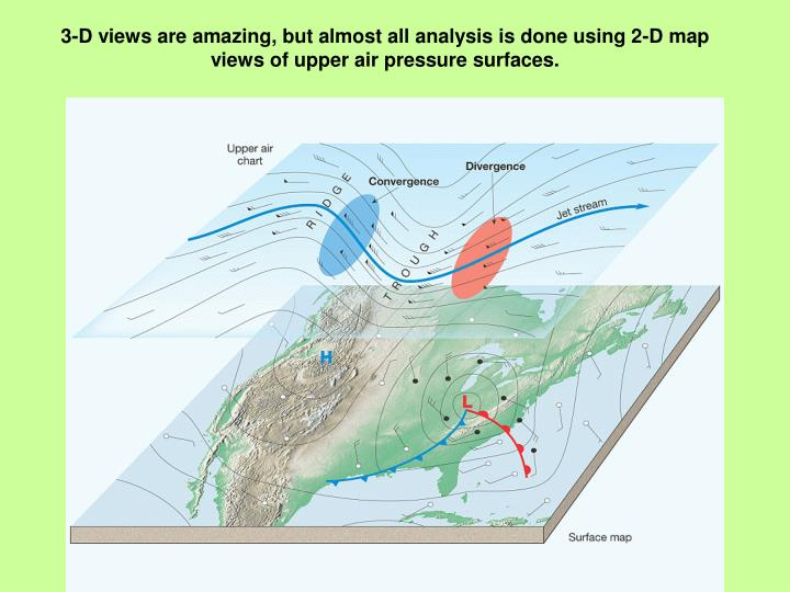 3-D views are amazing, but almost all analysis is done using 2-D map views of upper air pressure surfaces.