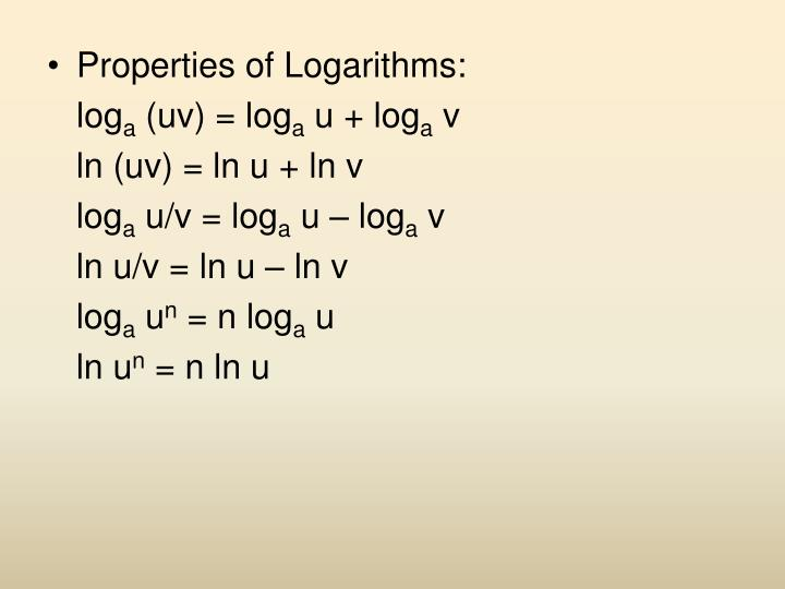 Properties of Logarithms: