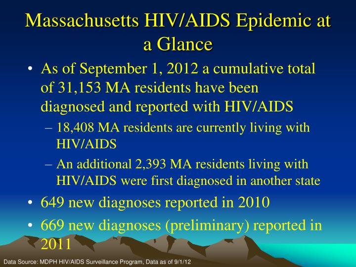 aids epidemic essay Gay men have been heavily impacted by hiv/aids since the beginning of the epidemic gay men have helped lead the way towards creating high standards of culturally competent care and integral to the creation and direction of the ryan white hiv/aids program.