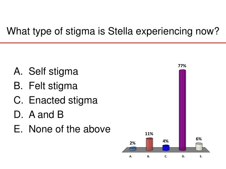 What type of stigma is Stella experiencing now?