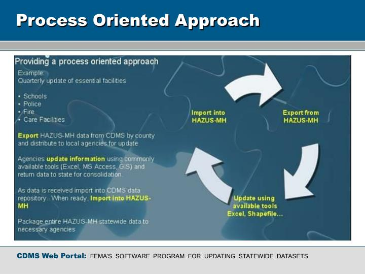 Process oriented approach