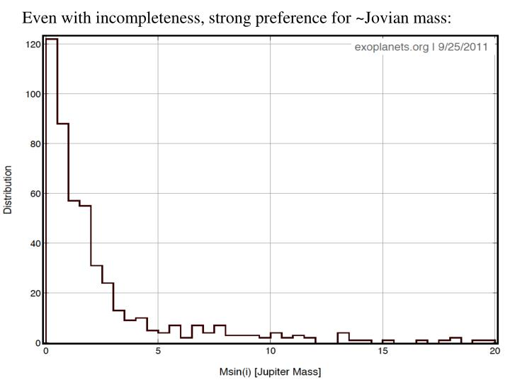 Even with incompleteness, strong preference for ~Jovian mass: