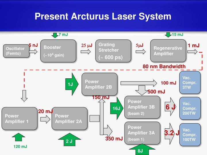 Present arcturus laser system