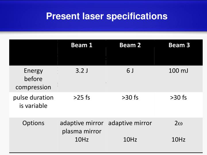 Present laser specifications
