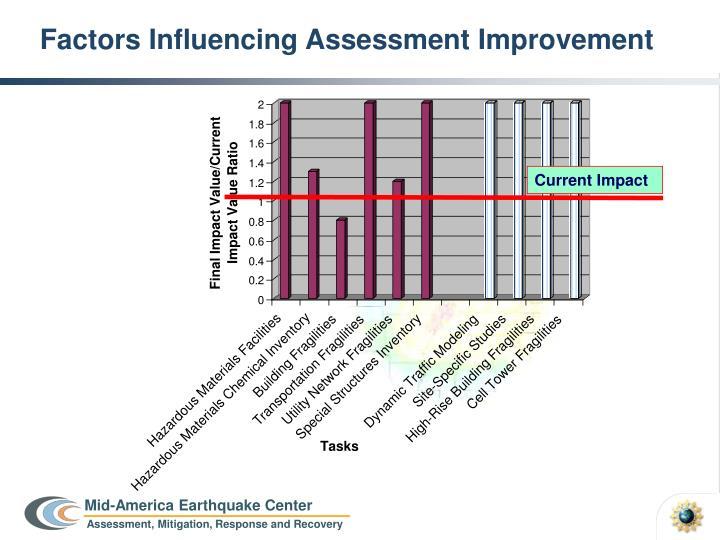 Factors Influencing Assessment Improvement