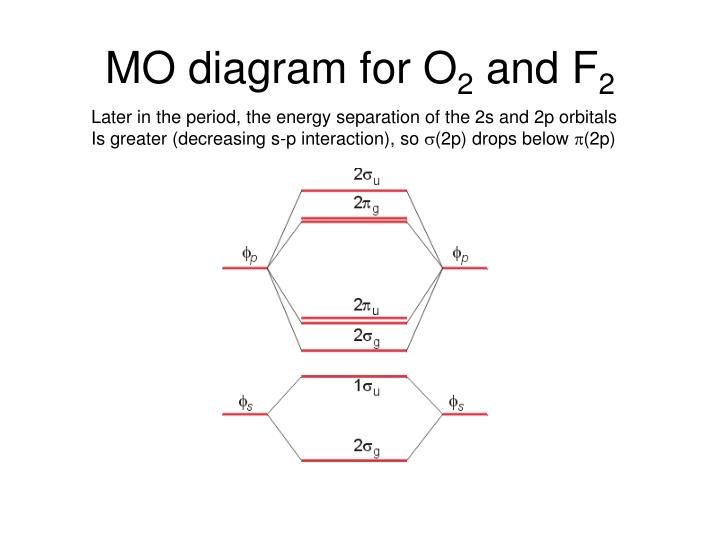 Mo diagram of o2 100 images which has more bond dissociation mo ccuart Gallery