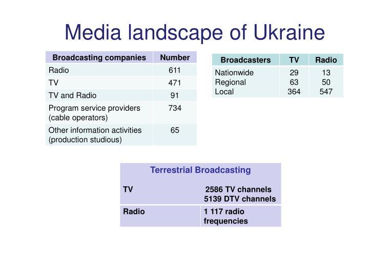 Media landscape of ukraine