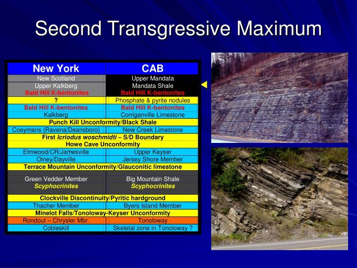 Second Transgressive Maximum