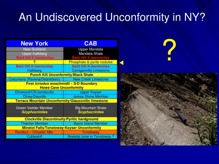 An Undiscovered Unconformity in NY?