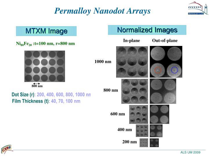 Permalloy Nanodot Arrays