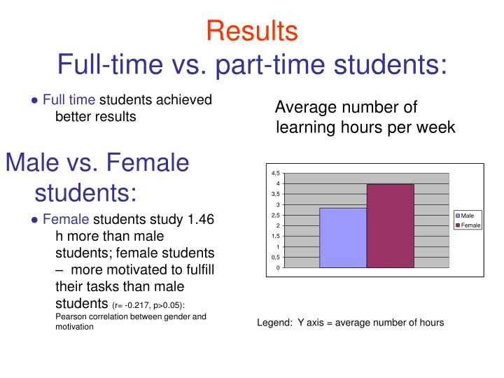 females are better students than males debate pdf