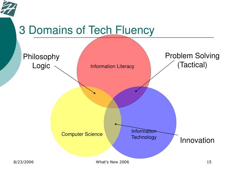 3 Domains of Tech Fluency