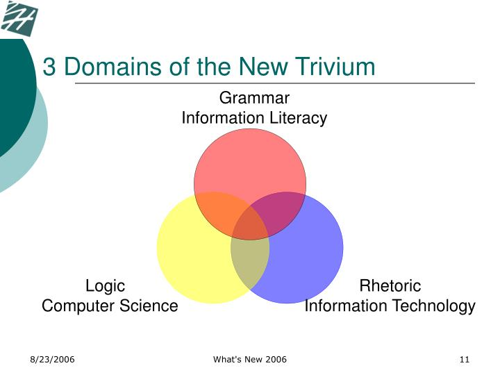 3 Domains of the New Trivium
