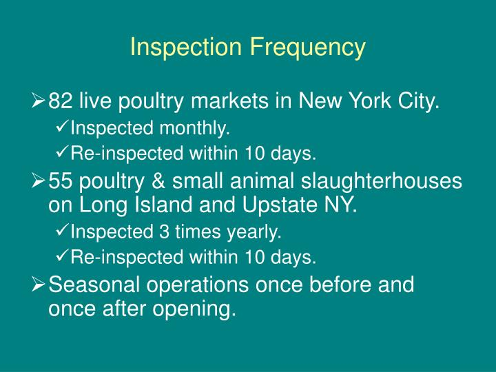 Inspection Frequency