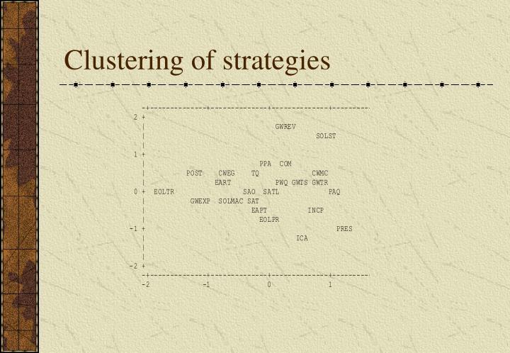 Clustering of strategies
