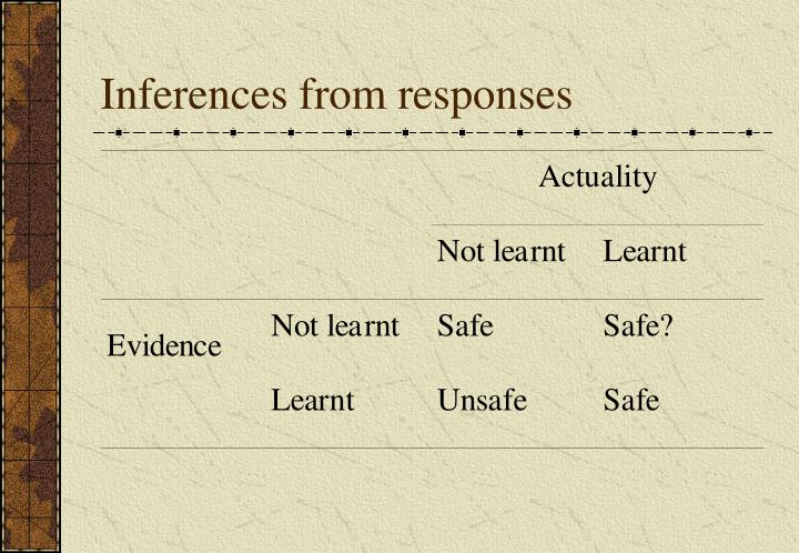 Inferences from responses