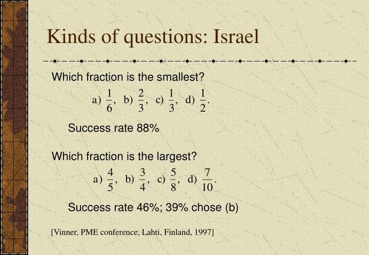 Kinds of questions: Israel