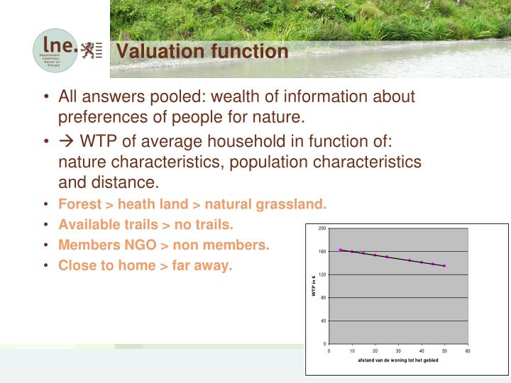 Valuation function