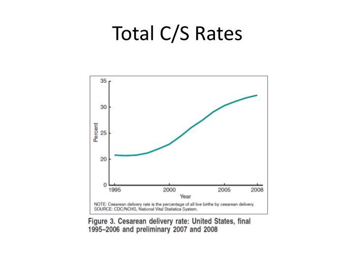 Total C/S Rates