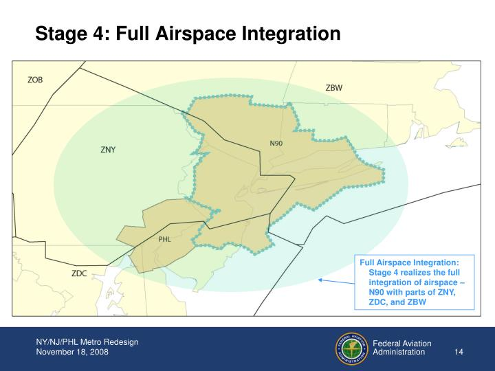 Full Airspace Integration: