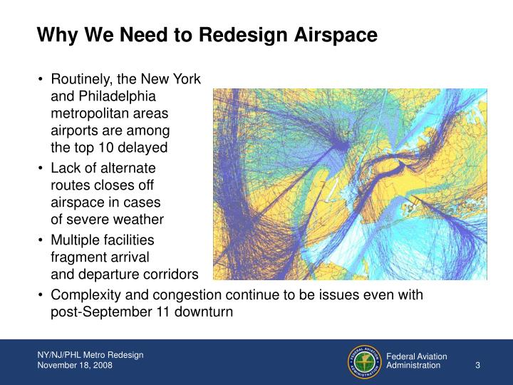 Why we need to redesign airspace