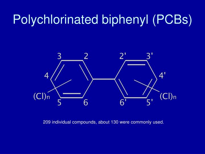 remediation of polychlorinated biphenyls Finally, the existing problems and future research directions of microbial remediation, phytoremediation and vermiremediation are discussed and prospected in the paper.