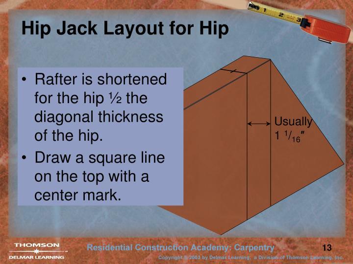 Hip Jack Layout for Hip