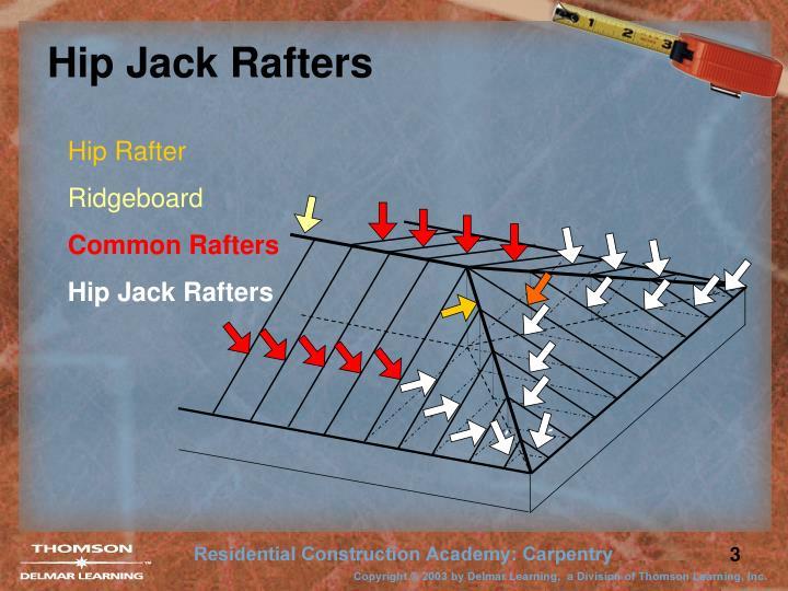 Hip jack rafters1