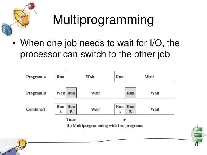 Multiprogramming