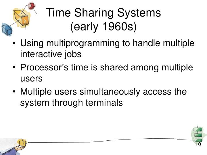 Time Sharing Systems